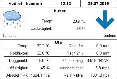 Väderdata